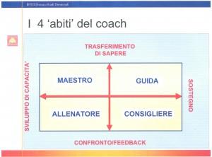 I 4 'abiti' del coach